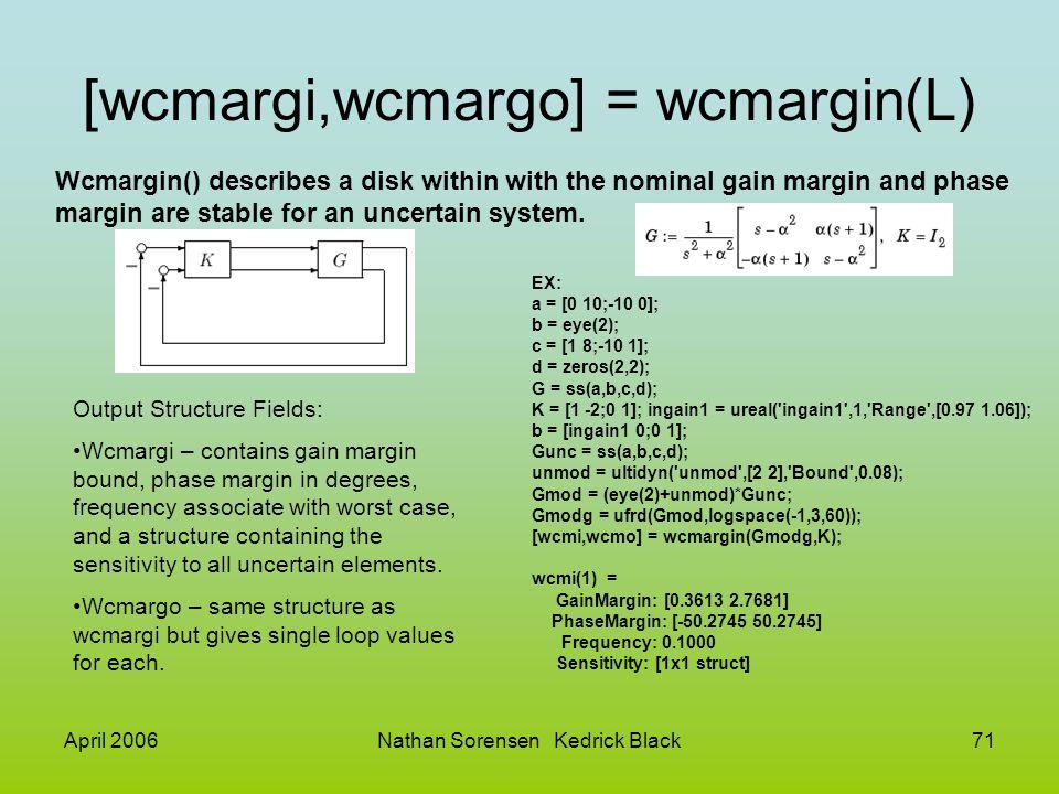 [wcmargi,wcmargo] = wcmargin(L)